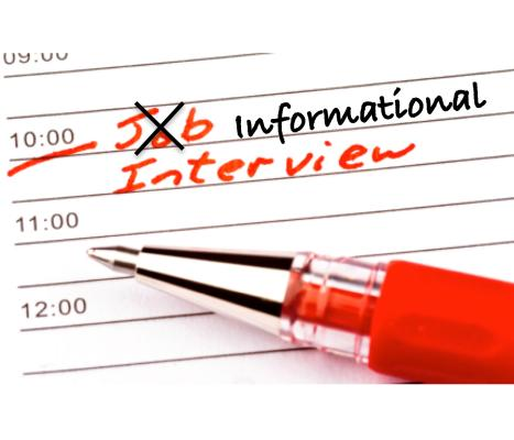 informational interview Informational interviewing can be one of the most valuable strategies in gathering information and establishing contacts as you begin or continue to build plans for the future like all other facets of career planning, informational interviewing requires preparation and focus informational.