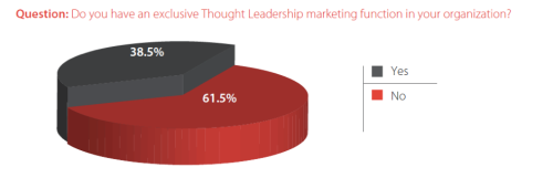 {#/pub/images/MappingThoughtLeadership1.png}