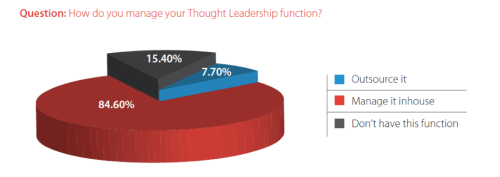 {#/pub/images/MappingThoughtLeadership3.png}